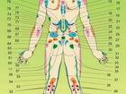 Новое изображение Вакансии Массаж Гуаша, Устранение болевых симптом 68259919 в Братске