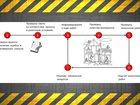 Смотреть фото Другие строительные услуги стройся без проблем, закажи строительный контроль 34024783 в Калининграде
