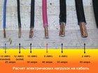 Фото в   Реализуем кабель в розницу по оптовым ценам в Краснодаре 100