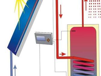 Скачать foto Кондиционеры и обогреватели Тепловые насосы, солнечные коллекторы 32585759 в Краснодаре
