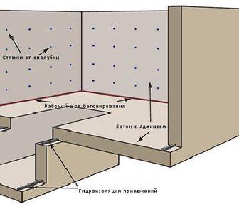 Фотография в   Погреба монолитные под ключ от производителя в Красноярске 0