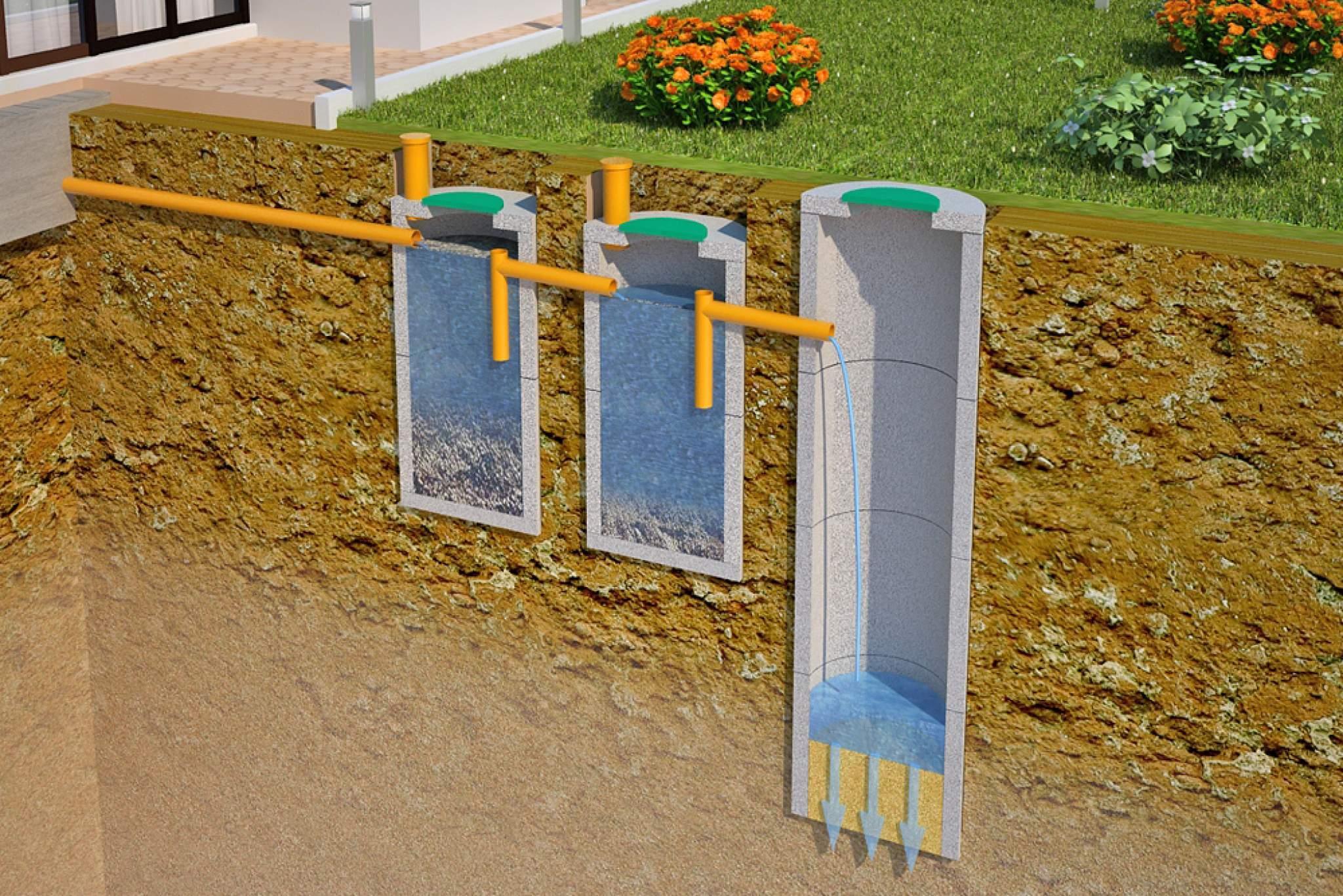 Сделать септик из бетона