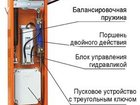 Фото в Прочее,  разное Разное Компания «eNano» занимается продажей шлагбаумов в Москве 0