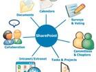 Фото в Изготовление сайтов Администрирование серверов, настройка Microsoft SharePoint — платформа для построения в Москве 0