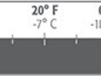 Увидеть изображение Товары для туризма и отдыха Самонадувающийся коврик Thermarest Camper Deluxe 5 (Large) 33759121 в Москве