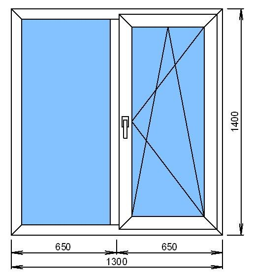 Двери, окна, балконы, лестницы / строительство и ремонт / х..