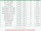 Скачать бесплатно фото Ремонт, отделка Песок гравий щебень 39040959 в Одинцово