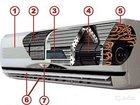 Новое изображение Разные услуги Куплю неисправную или б/у сплит-систему, 33122929 в Ростове-на-Дону