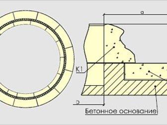 Смотреть фотографию Дизайн интерьера Фонтаны Архикамень 34701289 в Ростове-на-Дону